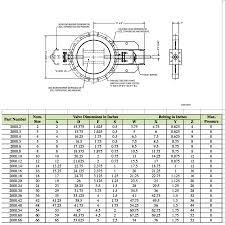 Round Butterfly Dampers Shan Rod
