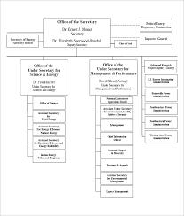 free downloadable organizational chart template free organizational chart template 5 word pdf documents download