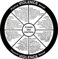 best women s refuge safe house images bedroom  warning signs of abuse support your local women s shelter