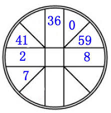 Michael Jackson Astrology Death Chart Michael Jackson Astrological Chart Sanna Holistic House