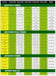 Bicycle Tyre Size Chart Are Co Tire Cartridges Reusable For Multiple Tires