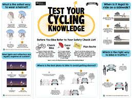 bicycling office of sustainability quiz board