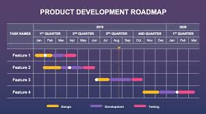 Quarterly Gantt Chart 20 Free Gantt Chart Templates That Are Ready For Your Use