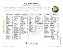 Low Glycemic Chart Pin On Fitness