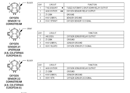 e46 o2 sensor wiring diagram toyota o2 sensor wiring diagram 4 wire oxygen sensor wiring diagram at Bosch 4 Wire O2 Sensor Wiring Diagram