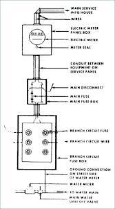 200 amp service wiring diagram radio wiring diagram \u2022  what size ground wire for 200 amp service wiring diagram canada rh kenshomefinder com 200 amp service wiring diagram meter to box electrical service