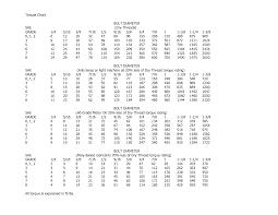 Belleville Washer Size Chart Belleville Washer Torque Specifications Related Keywords