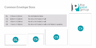 Envelope Size Chart For Printers Envelope Sizes And Types Explained The Print Group