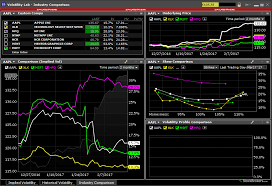 Interactive Brokers Chart Tutorial Interactive Brokers Review 7 Key Findings For 2019