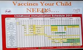 List 10 Must Have Vaccines For All Ages Philstar Com