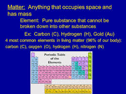 10/3/14 Objective: What are elements, compounds, and atoms? Do Now ...