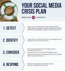 crisis management plan example crisis plan template images template design ideas