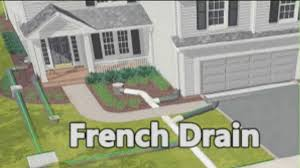 french drain cost. Delighful Drain INSTALL A FRENCH DRAIN For French Drain Cost I
