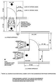 Decorating ada door requirements pictures : Wheelchair Door Clearance & Minimum Clear Width For Single ...