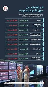 إنفوجرافيك.. أكبر الاكتتابات في سوق الأسهم السعودية