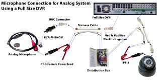 how to connect a microphone to a security camera system analog microphone dvr full