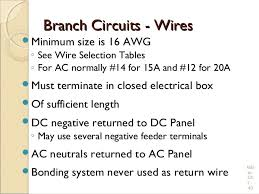 polarized outlet wiring hot wire polarized automotive wiring electrical wiring practices and diagrams 40 638