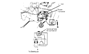 tachometer needle on nissan 300zx doesnt register, and sits 1987 Nissan 300zx Ignition Wiring Diagram 1987 Nissan 300zx Ignition Wiring Diagram #17 1987 nissan 300zx radio wiring diagram