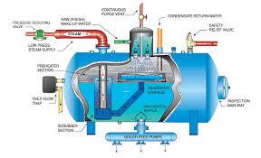 hurst boiler wiring diagram cleaver brooks electric boiler wiring diagram images cleaver cleaver brooks electric boiler wiring diagram images cleaver