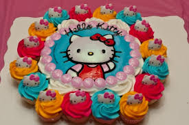 Hello Kitty Cupcakes Photography Abstract Background Wallpapers