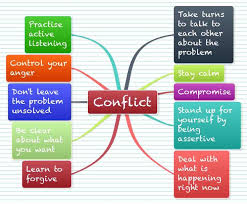 comfort clipart conflict management pencil and in color comfort  comfort clipart conflict management 8