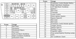 similiar buick lesabre fuse diagram keywords 2000 buick lesabre wiring diagram in addition 1997 buick lesabre fuse