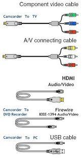 usb male to rca wiring diagram facbooik com Rca Video Cable Wiring Diagram mini usb to rca wiring diagram wiring diagram video cable wiring diagram