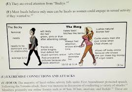 Af Walk Test Chart Air Force Joint Base Andrews Issues Threat Brief On Incels