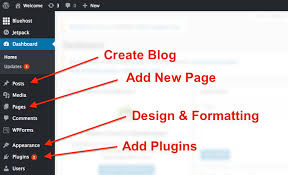 How To Creat Wordpress Website What It Is How To Make One In 2019
