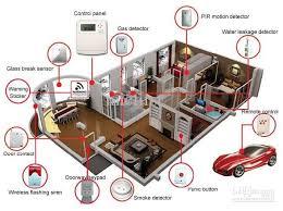 best diy home security system diy security system reviews best do intended for diy home