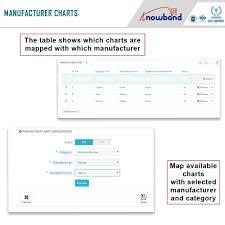 Adidas Malaysia Size Chart Knowband Product Size Chart Module