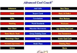 Swim Goals Chart Tropical Penguin