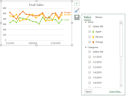 Excel Time Series Chart Dynamic Chart In Excel That Show User Selected Time Series