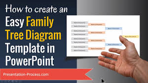 How To Create Family Tree Diagram Template In Powerpoint - Youtube