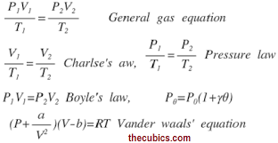Gas Laws And Equations In Physics Thecubics