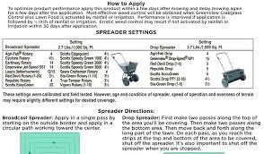 Lesco Fertilizer Spreader Settings Chart Www