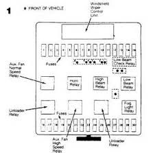 e30 fuse box diagram e30 image wiring diagram watch more like bmw relay diagram for 1989 on e30 fuse box diagram