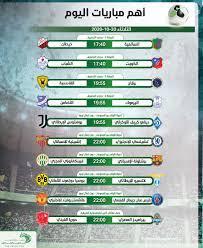 موعد أهم مباريات اليوم الثلاثاء 20-10-2020 والقنوات الناقلة - التيار الاخضر