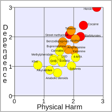 Drug Harmfulness Comparison Test Kit Plus