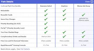 Airline Fare Comparison Chart Booking And Flying Southwest Airlines Touringplans Com Blog