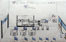 future technology essay the future of science michael nielsen  essay poster contest entries psba daniel paz york suburban sd future technology predictions essay examples