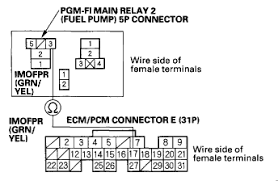 what the hell is wrong please help running out of ideas club check for continuity between pgm fi main relay 2 fuel pump 5p connector terminal no 3 and ecm pcm connector terminal e17 is there continuity