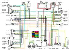 8 best scooter wiring diagram images in 2018 150cc scooter go kart wiring diagram best of kandi techrush