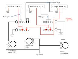 cort hss wiring diagram cort printable wiring diagram database cort guitar wiring diagram jodebal com source