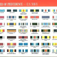 Us Army Patch Chart Military Medals Rack Builder