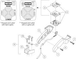 printable western® plow spreader specs western products 56462 cabcommand hand held control