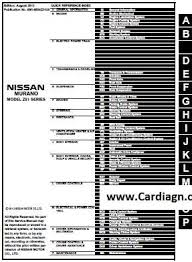 7 pin trailer wiring diagram nissan 7 image wiring nissan murano trailer wiring diagram wiring diagram and hernes on 7 pin trailer wiring diagram nissan