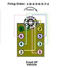 solved firing diagram for chevy 350 fixya firing diagram for chevy 350 571c6fe jpg