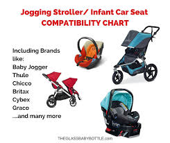 Baby Car Seat Chart Jogging Stroller Car Seat Compatibility Guide The Glass