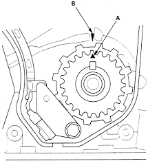 furthermore 2004 Honda Odyssey Timing Belt   Auto Engine And Parts Diagram also Honda Pilot timing belt and water pump replacement Part 1 of 2 furthermore How do you change the timing belt on a 2004 Honda Odyssey besides  further serp belt tensioner pulley help moreover Toyota   Honda Timing Belts and Chains additionally  furthermore  together with Cruze Timing Belt Replacement moreover 2007 Honda Odyssey timing belt tensioner   YouTube. on 2006 honda odyssey timing belt repment procedure